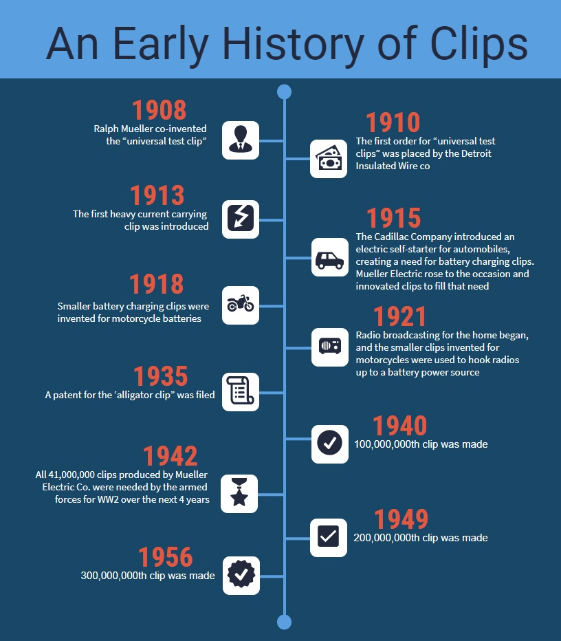 Early History Of Clips 3.jpg